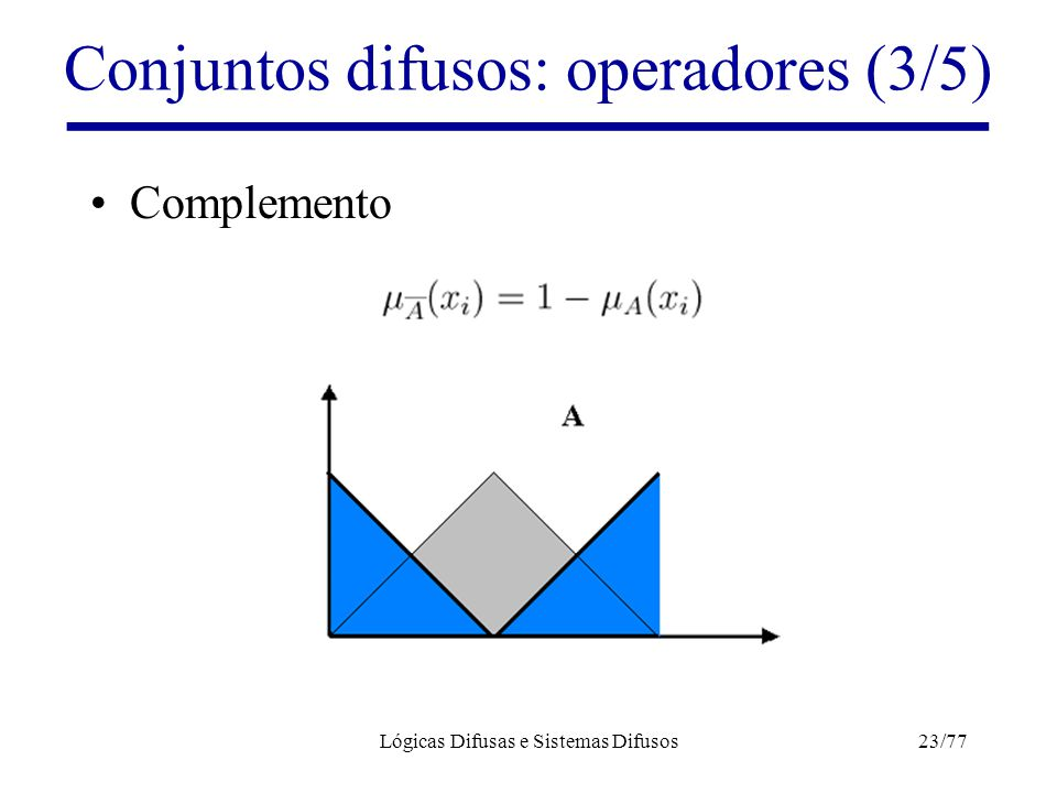 Conjuntos difusos: operadores (3/5)