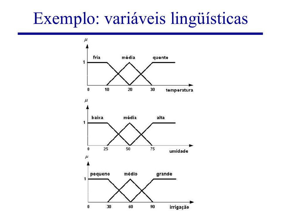 Exemplo: variáveis lingüísticas