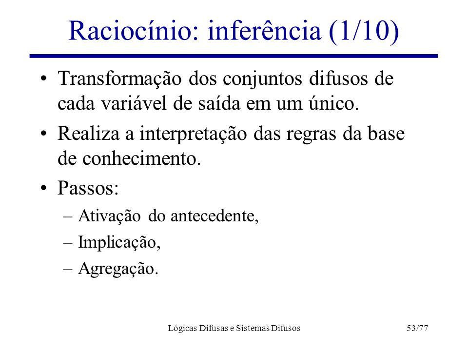 Raciocínio: inferência (1/10)