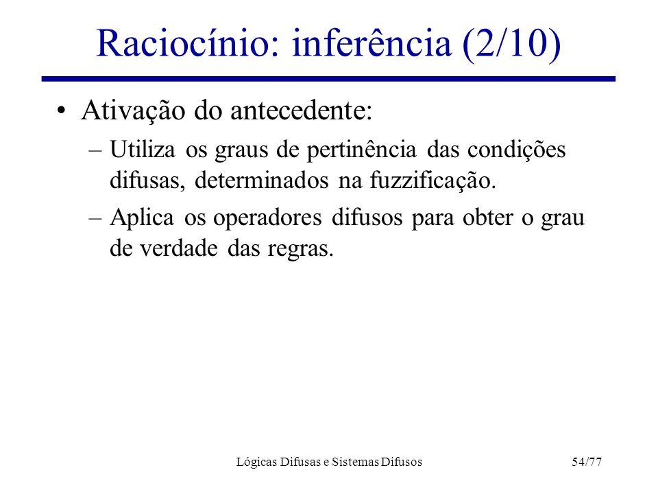 Raciocínio: inferência (2/10)