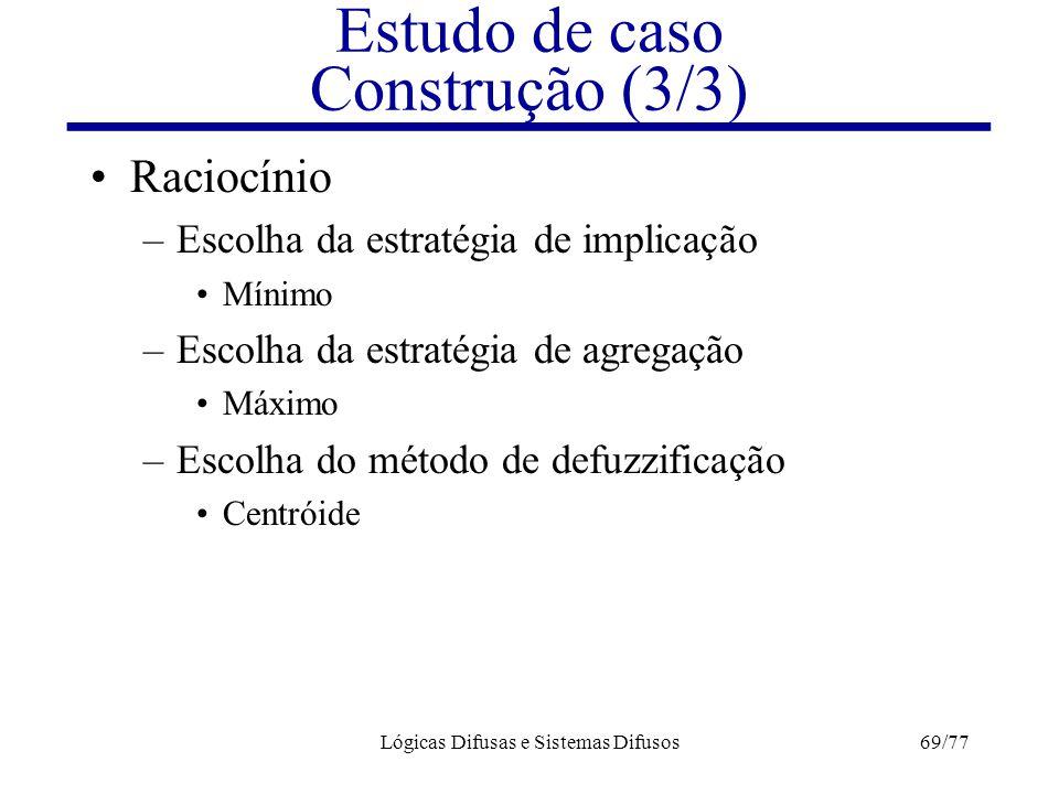 Estudo de caso Construção (3/3)