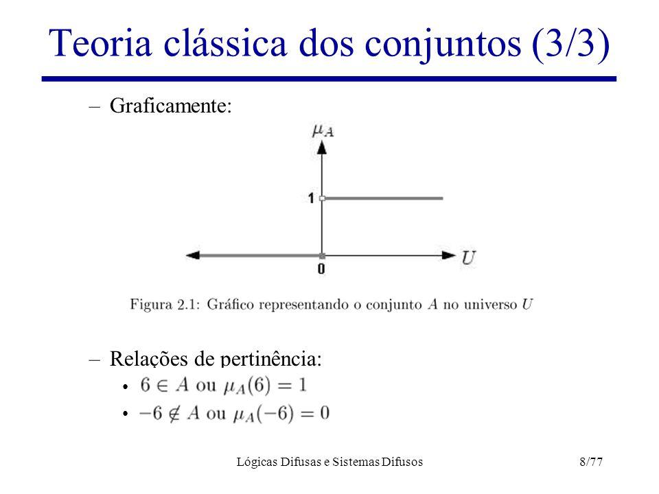 Teoria clássica dos conjuntos (3/3)