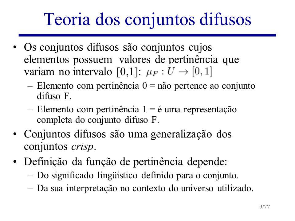 Teoria dos conjuntos difusos