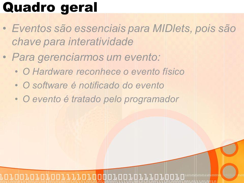 Quadro geral Eventos são essenciais para MIDlets, pois são chave para interatividade. Para gerenciarmos um evento: