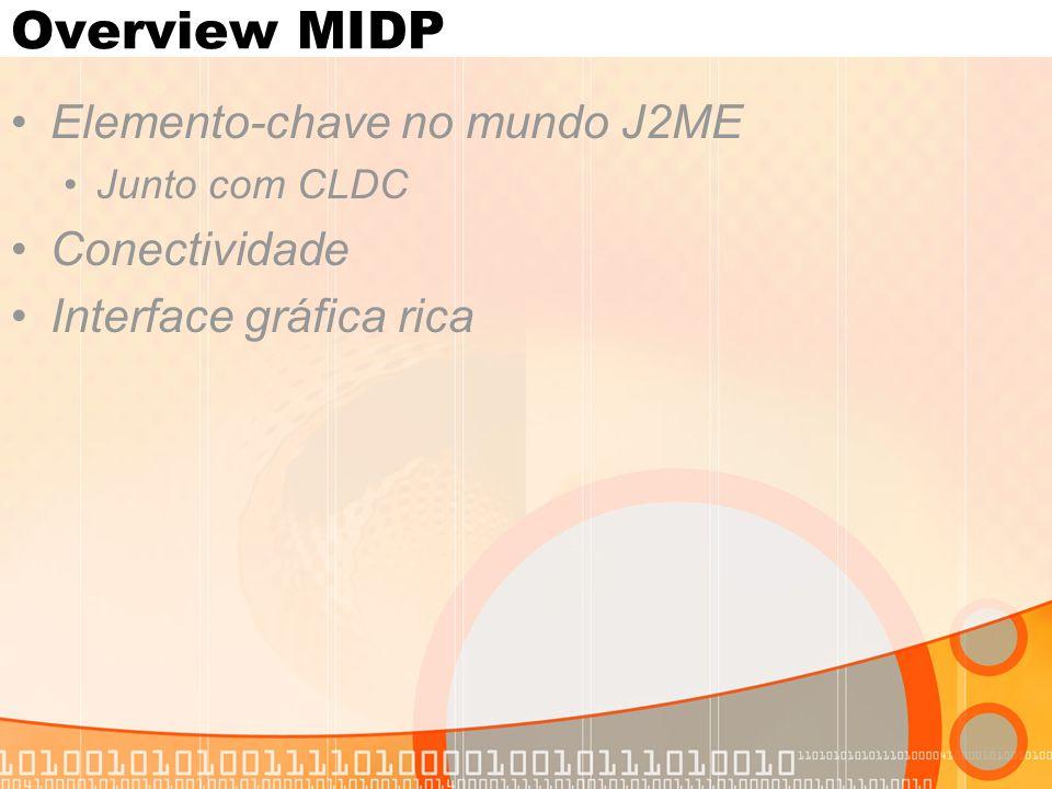 Overview MIDP Elemento-chave no mundo J2ME Conectividade