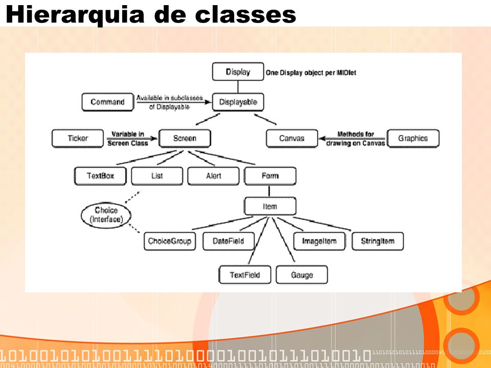Hierarquia de classes