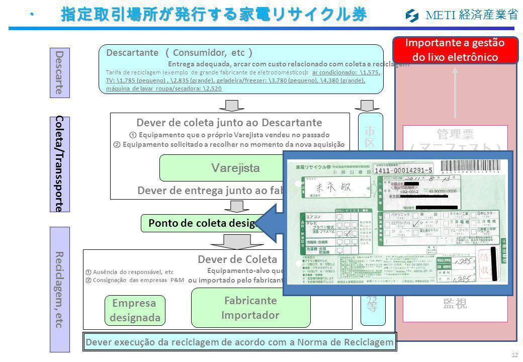 ・ 指定取引場所が発行する家電リサイクル券