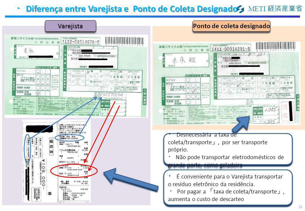 ・Diferença entre Varejista e Ponto de Coleta Designado