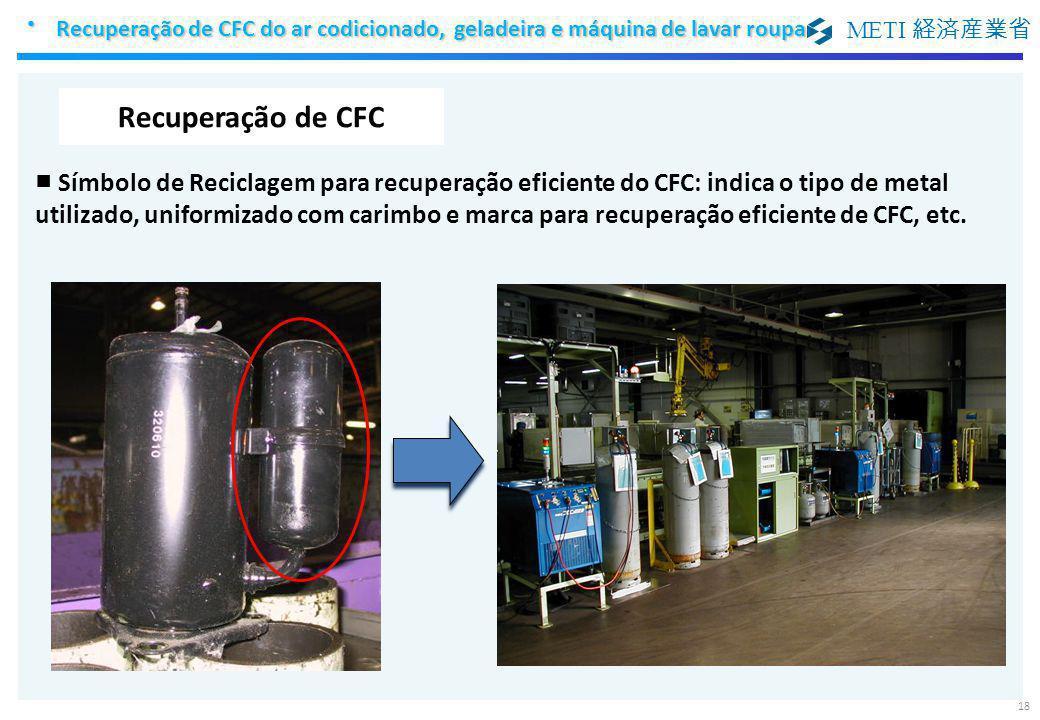 ・Recuperação de CFC do ar codicionado, geladeira e máquina de lavar roupa