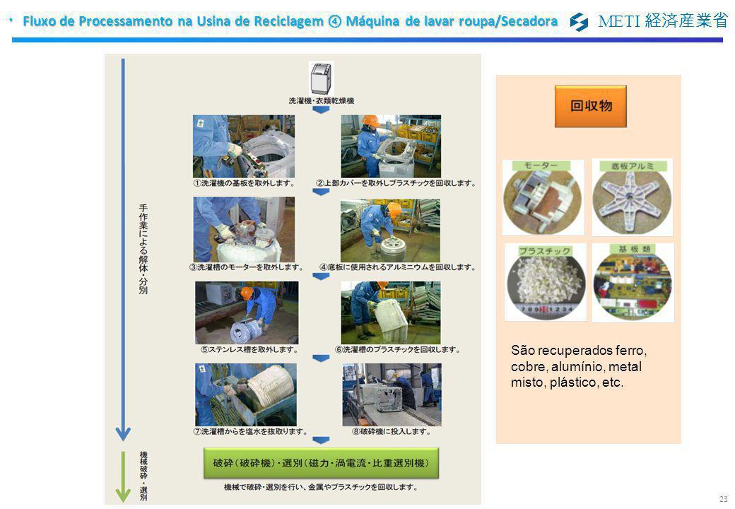 ・Fluxo de Processamento na Usina de Reciclagem ④ Máquina de lavar roupa/Secadora