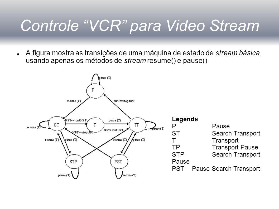 Controle VCR para Video Stream