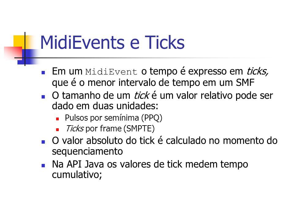 MidiEvents e Ticks Em um MidiEvent o tempo é expresso em ticks, que é o menor intervalo de tempo em um SMF.