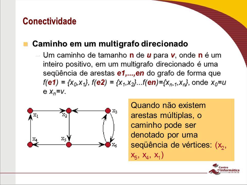 Conectividade Caminho em um multigrafo direcionado