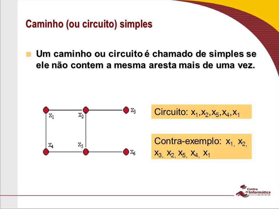 Caminho (ou circuito) simples