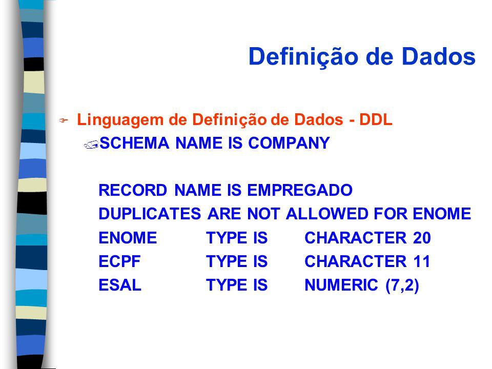 Definição de Dados Linguagem de Definição de Dados - DDL