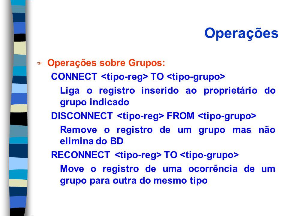 Operações Operações sobre Grupos: