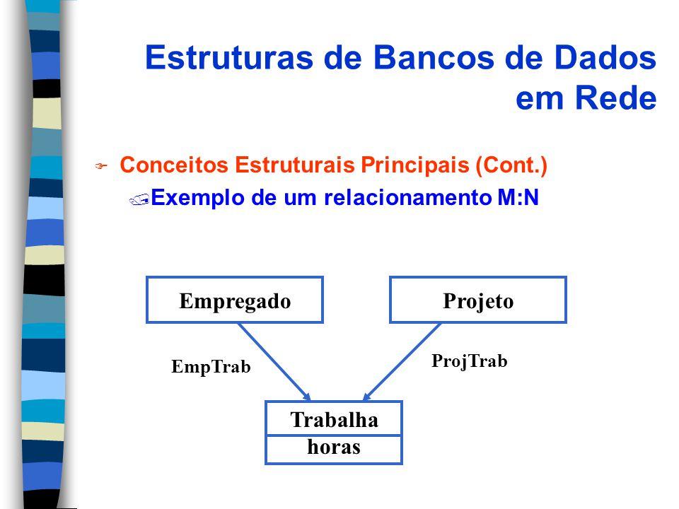 Estruturas de Bancos de Dados em Rede