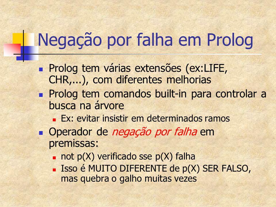 Negação por falha em Prolog
