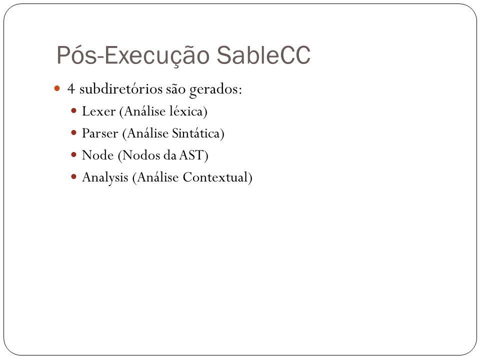 Pós-Execução SableCC 4 subdiretórios são gerados: