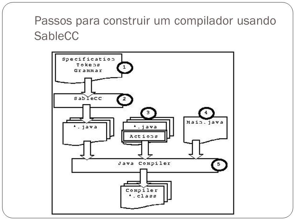 Passos para construir um compilador usando SableCC