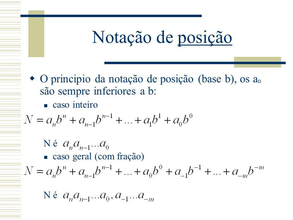 Notação de posição O principio da notação de posição (base b), os an são sempre inferiores a b: caso inteiro.