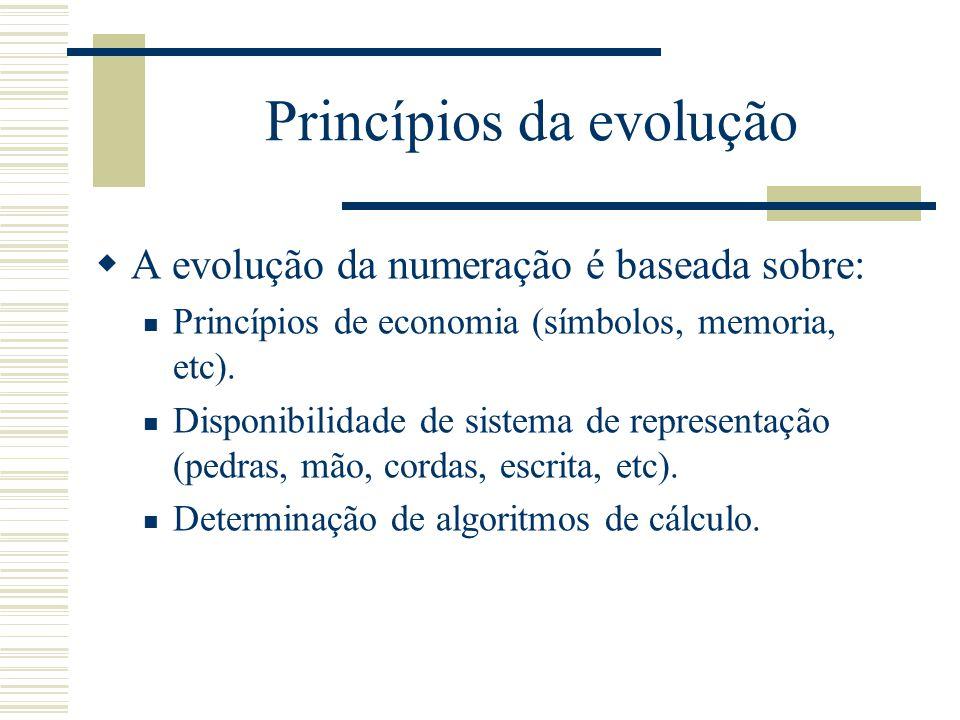 Princípios da evolução
