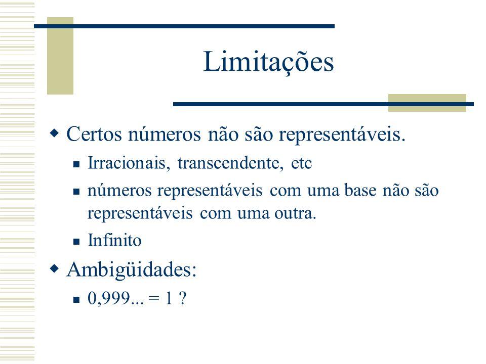 Limitações Certos números não são representáveis. Ambigüidades: