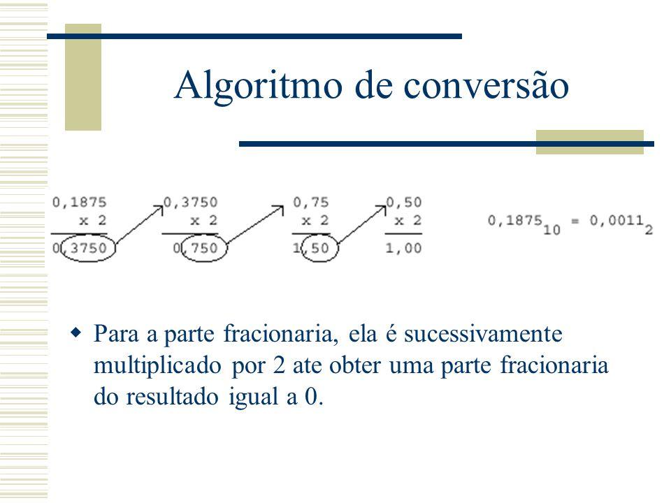 Algoritmo de conversão