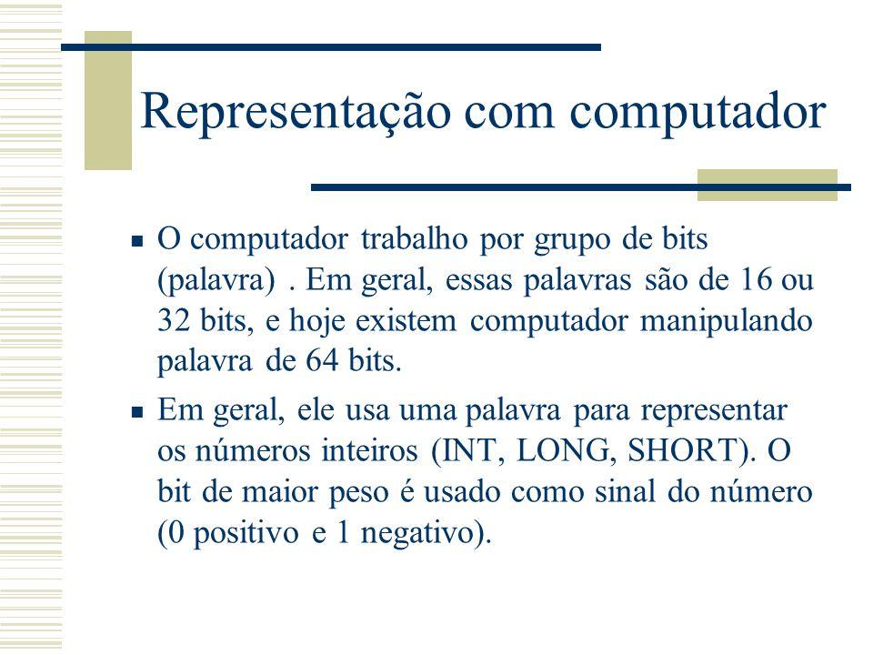 Representação com computador