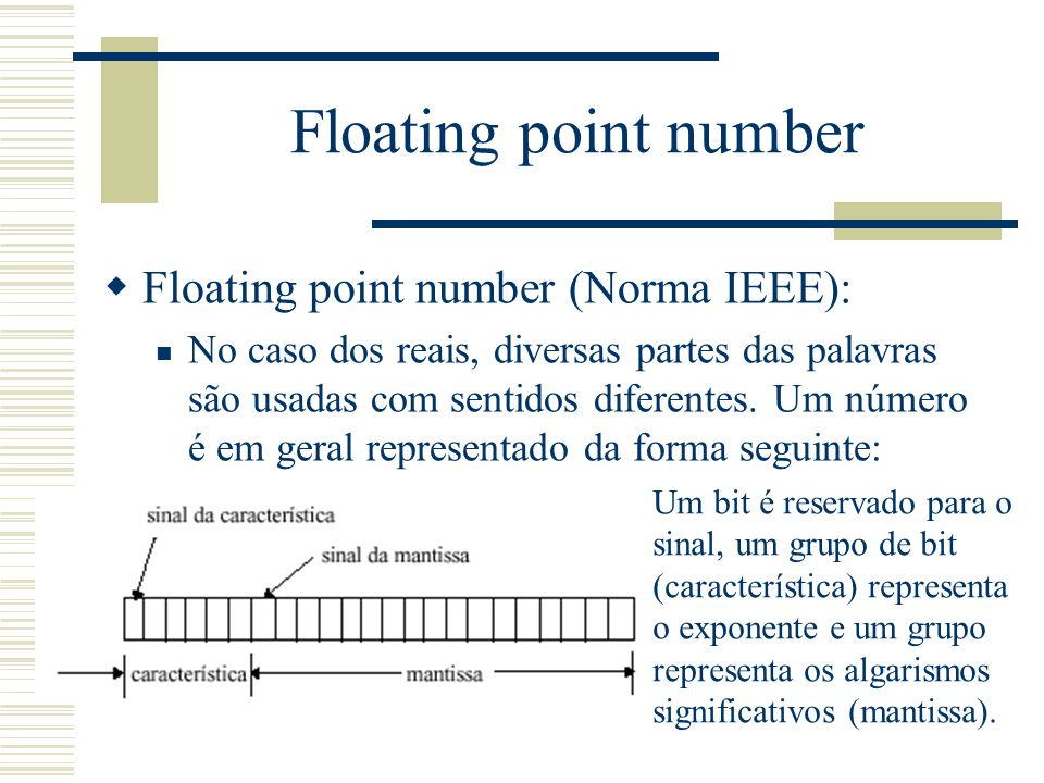 Floating point number Floating point number (Norma IEEE):