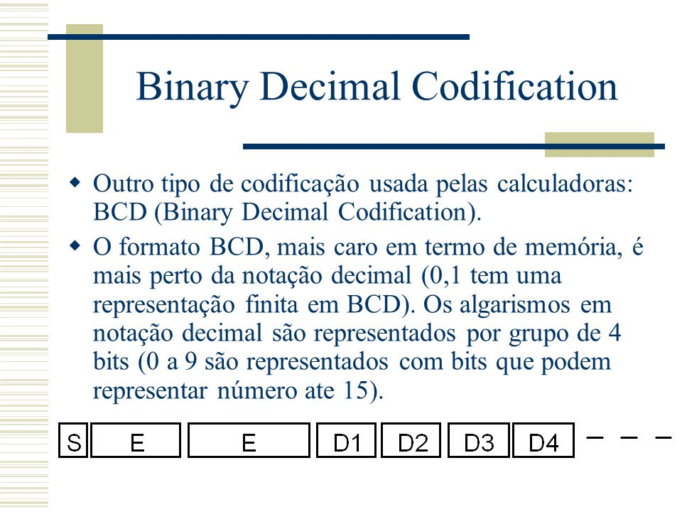 Binary Decimal Codification