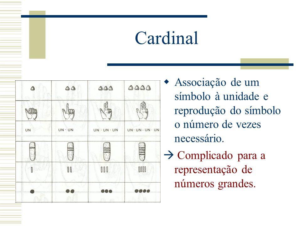 Cardinal Associação de um símbolo à unidade e reprodução do símbolo o número de vezes necessário.