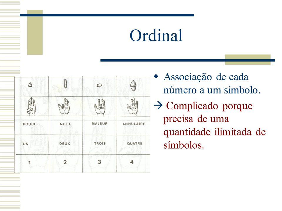 Ordinal Associação de cada número a um símbolo.