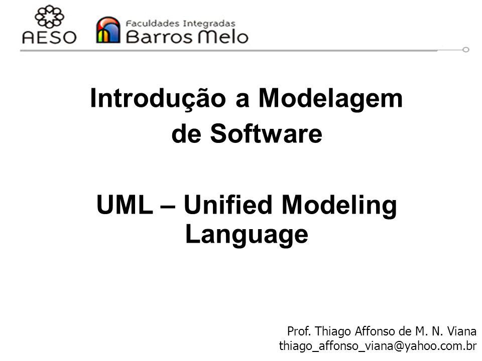 Introdução a Modelagem UML – Unified Modeling Language