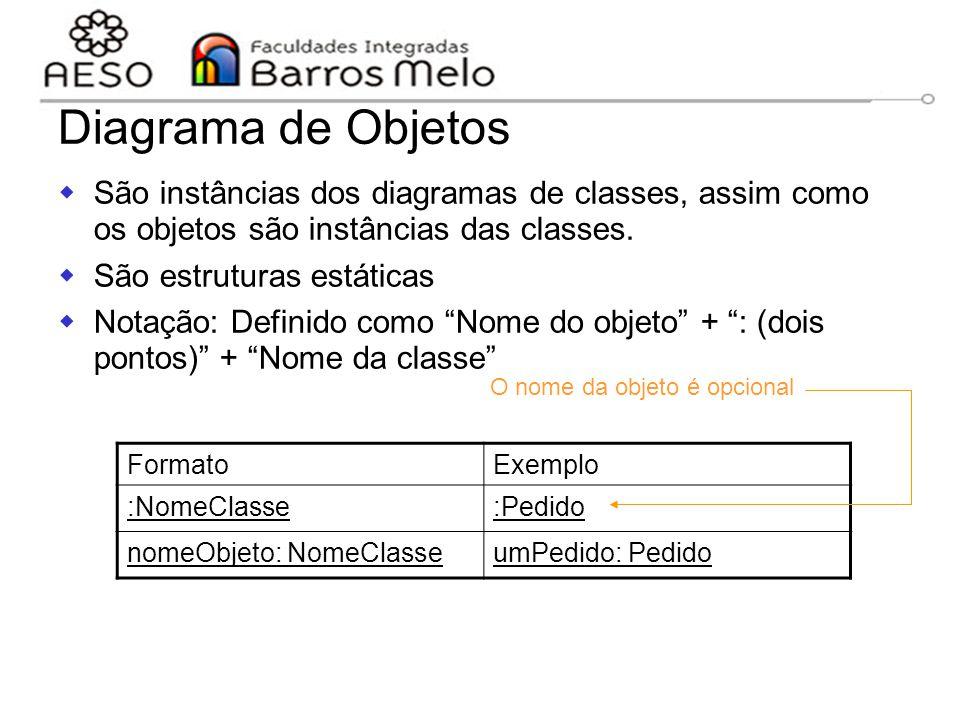 05/04/2017 Diagrama de Objetos. São instâncias dos diagramas de classes, assim como os objetos são instâncias das classes.