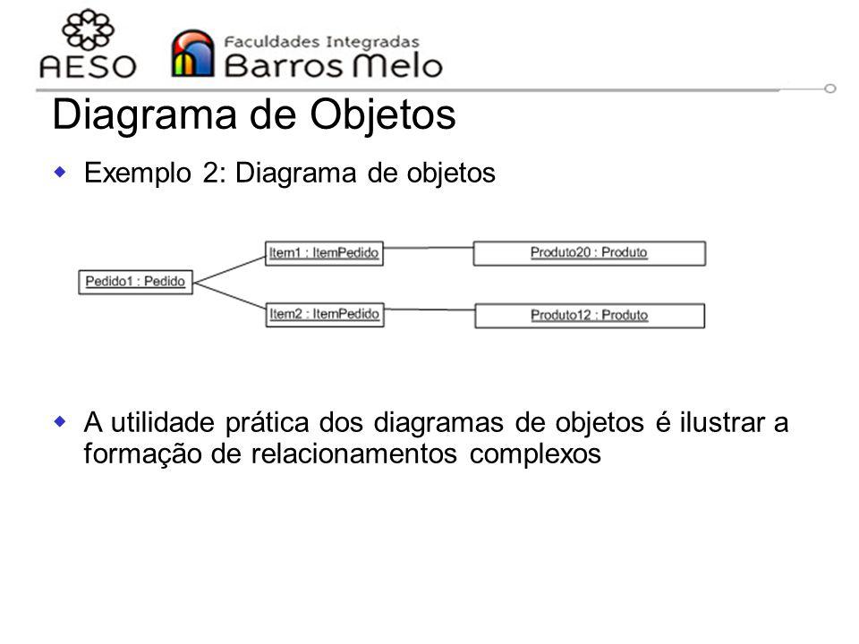 Diagrama de Objetos Exemplo 2: Diagrama de objetos