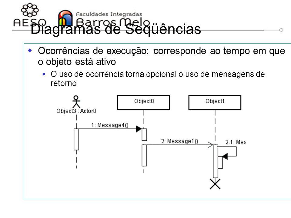 Diagramas de Seqüências
