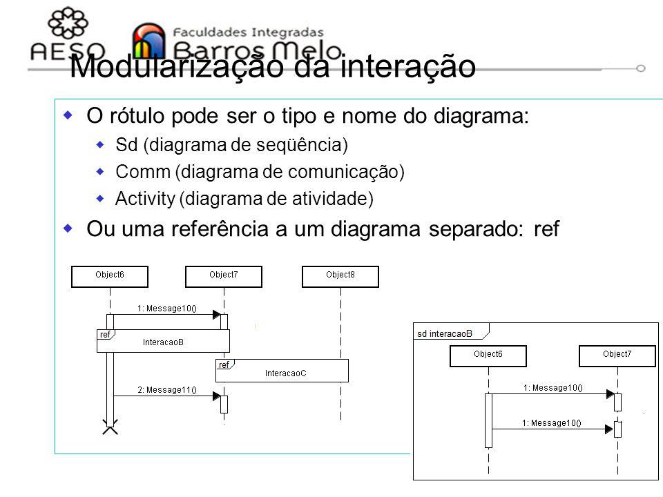 Modularização da interação