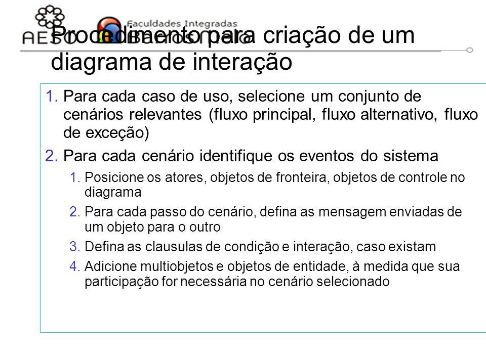 Procedimento para criação de um diagrama de interação