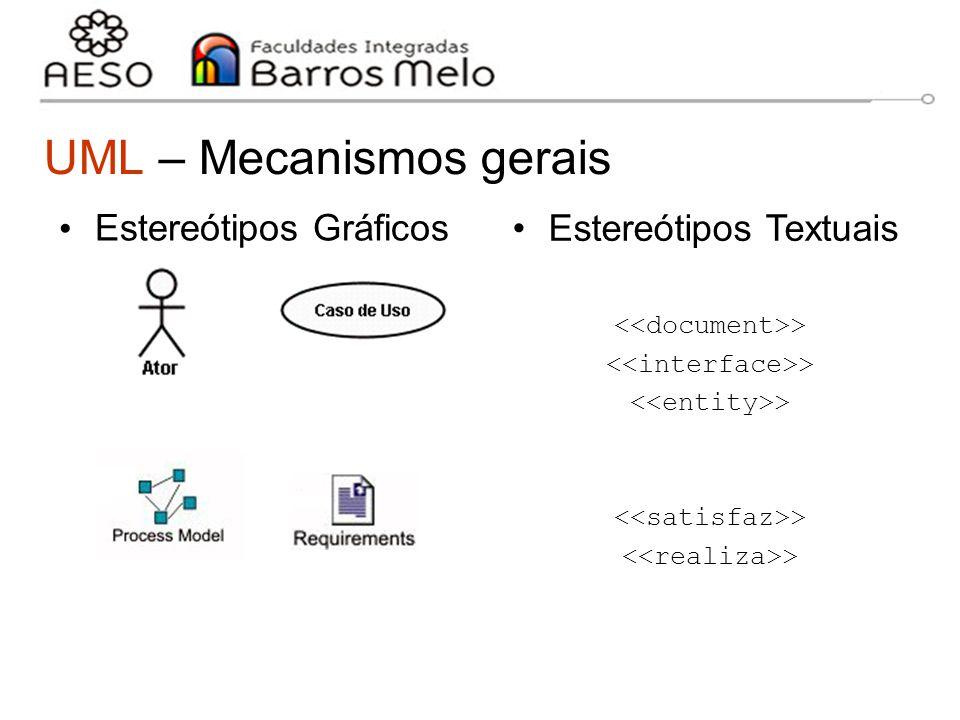 UML – Mecanismos gerais