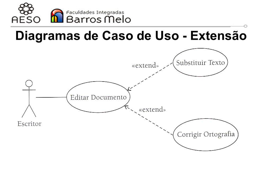 Diagramas de Caso de Uso - Extensão