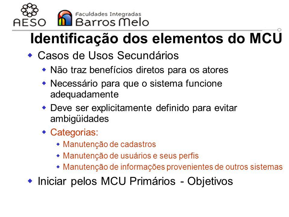 Identificação dos elementos do MCU