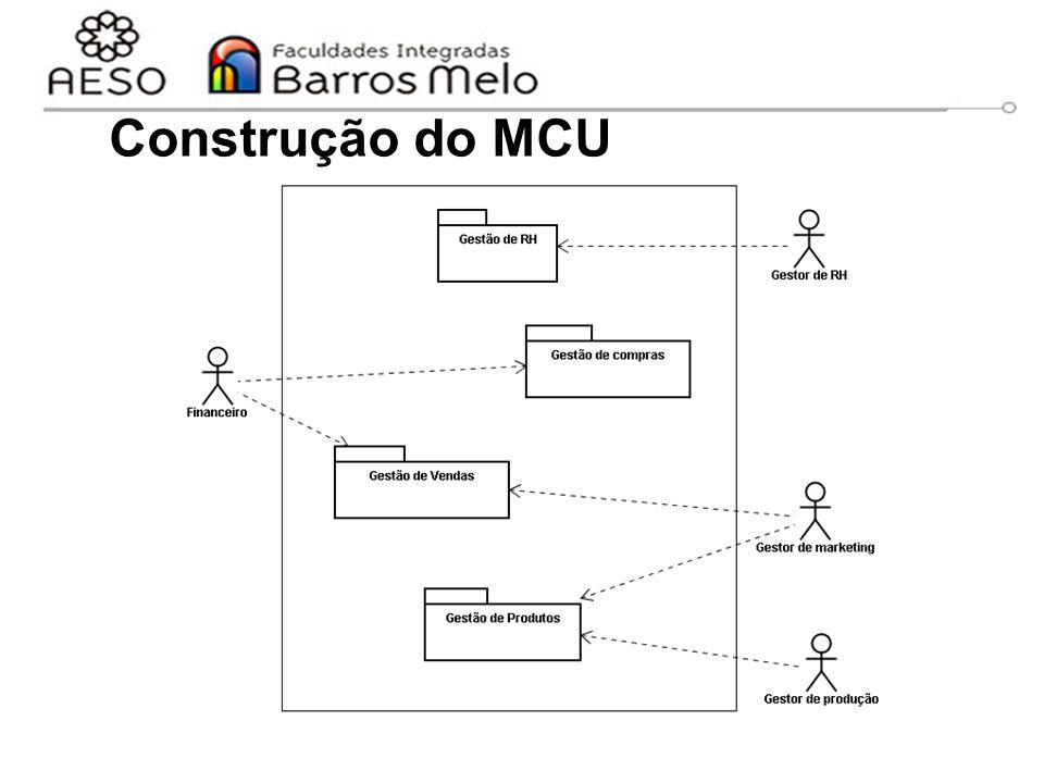 05/04/2017 Construção do MCU 05/04/2017 Engenharia de software orientada a objetos