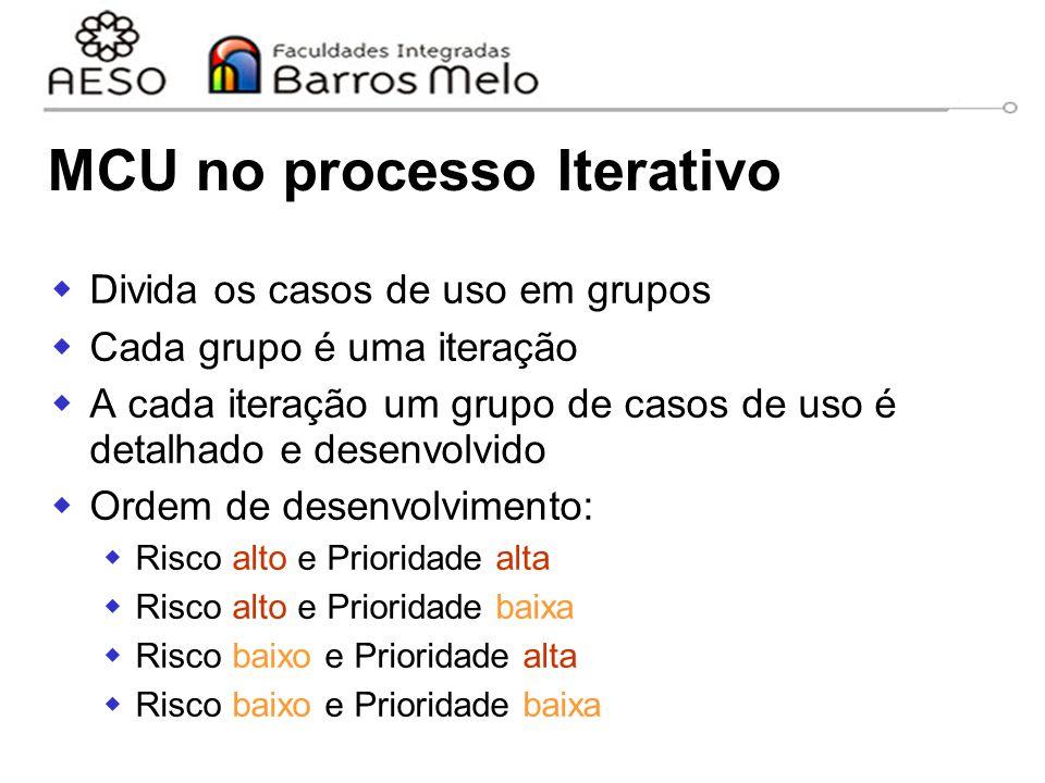 MCU no processo Iterativo
