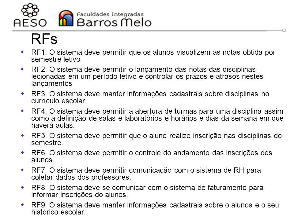 05/04/2017 RFs. RF1. O sistema deve permitir que os alunos visualizem as notas obtida por semestre letivo.