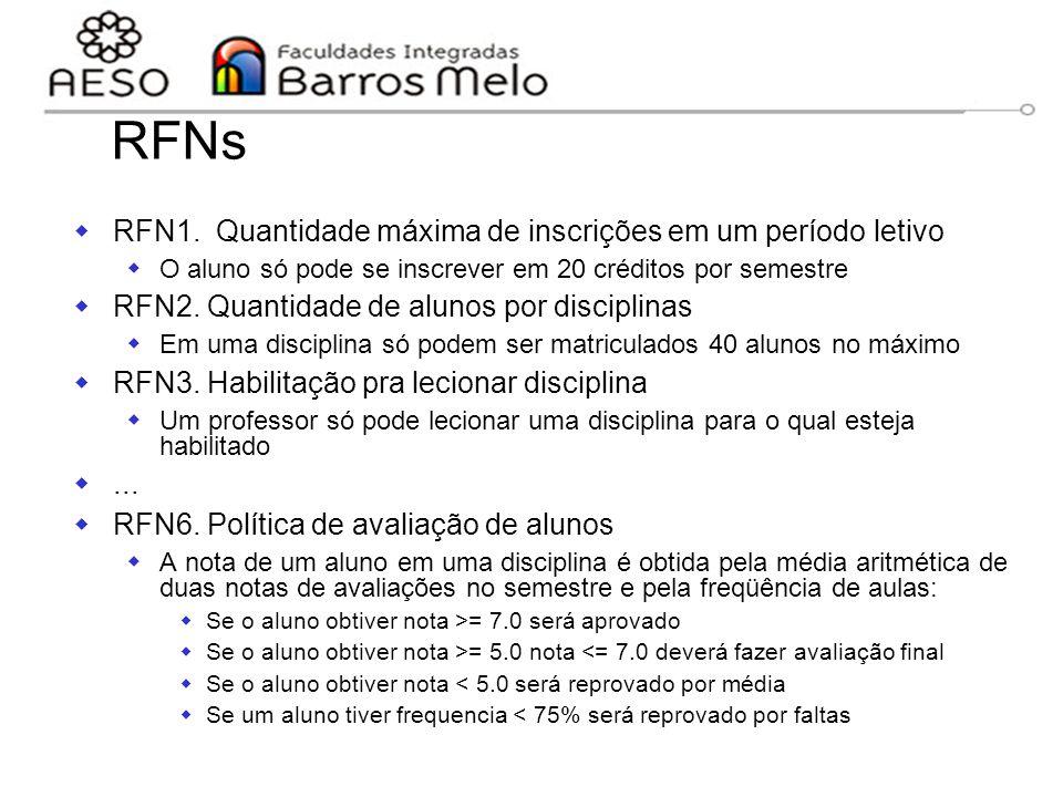 RFNs RFN1. Quantidade máxima de inscrições em um período letivo