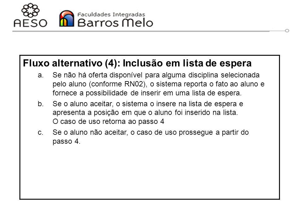 Fluxo alternativo (4): Inclusão em lista de espera