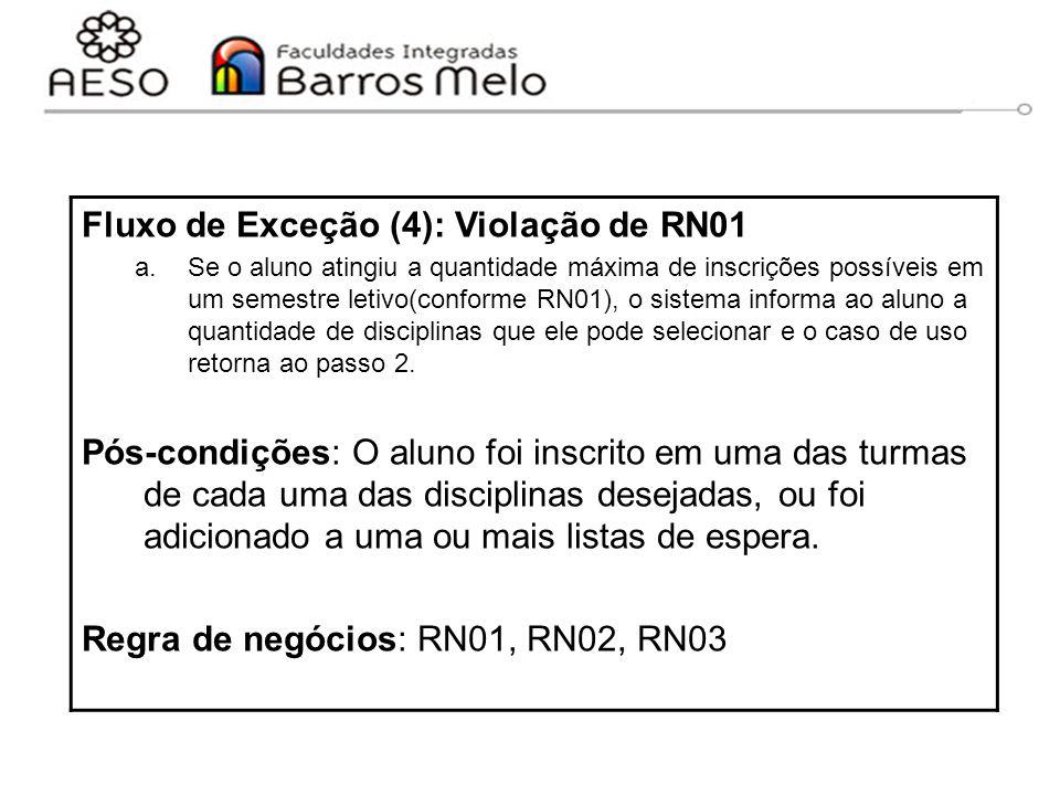 Fluxo de Exceção (4): Violação de RN01