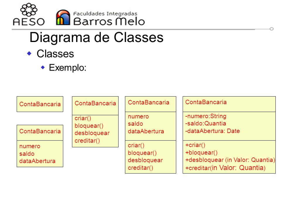 Diagrama de Classes Classes Exemplo: 05/04/2017