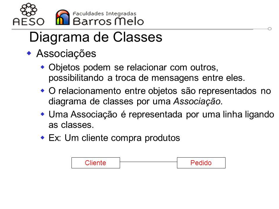 Diagrama de Classes Associações